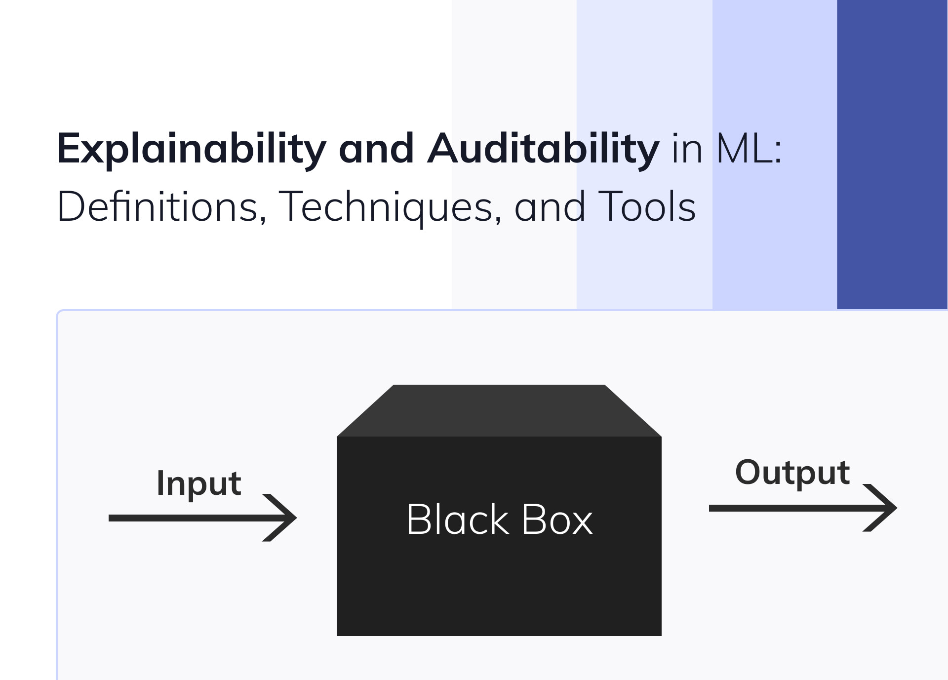 Explainability and Auditability in ML: Definitions, Techniques, and Tools