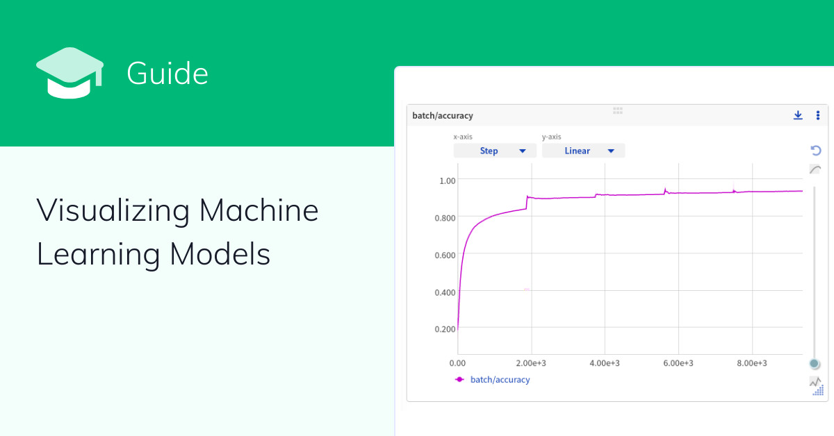 Visualizing Machine Learning Models: Guide and Tools